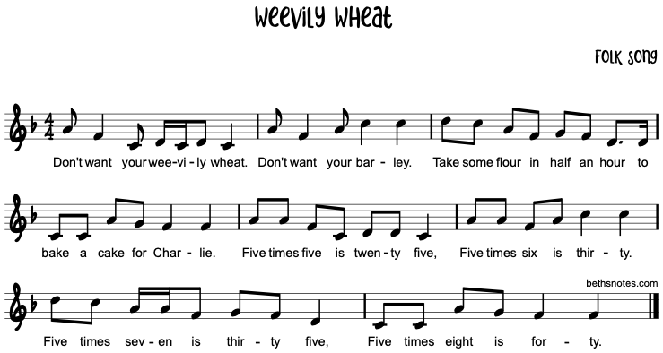 Weevily Wheat Beth S Notes
