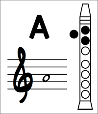 Recorder Fingerings Beths Notes