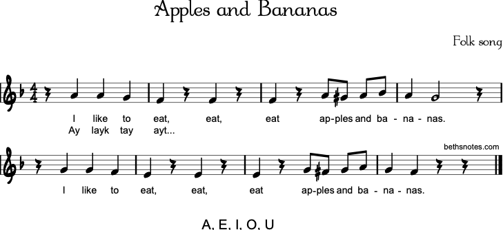 Wiggles - Apples And Bananas Lyrics | MetroLyrics