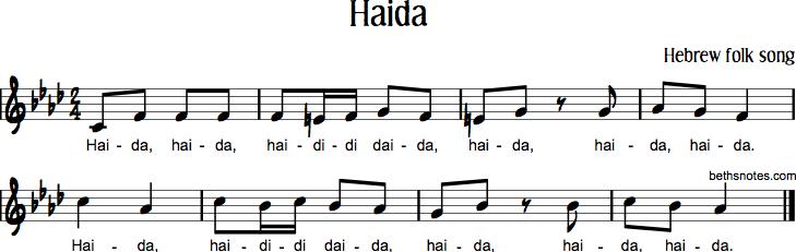 Haida - Beth\'s Notes