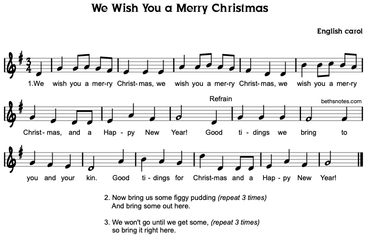 photo regarding Lyrics to We Wish You a Merry Christmas Printable referred to as We Need Yourself a Merry Xmas - Beths Notes