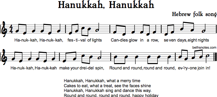 hanukkah hanukkah beths notes