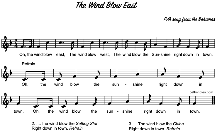 The Wind Blow East - Beth\'s Notes