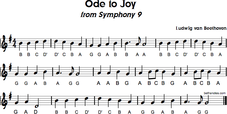 Ode To Joy Beth S Notes