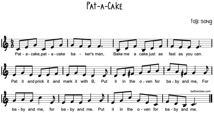 Pat A Cake Uk