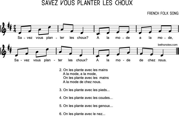 Savez Vous Planter Les Choux Beth S Notes
