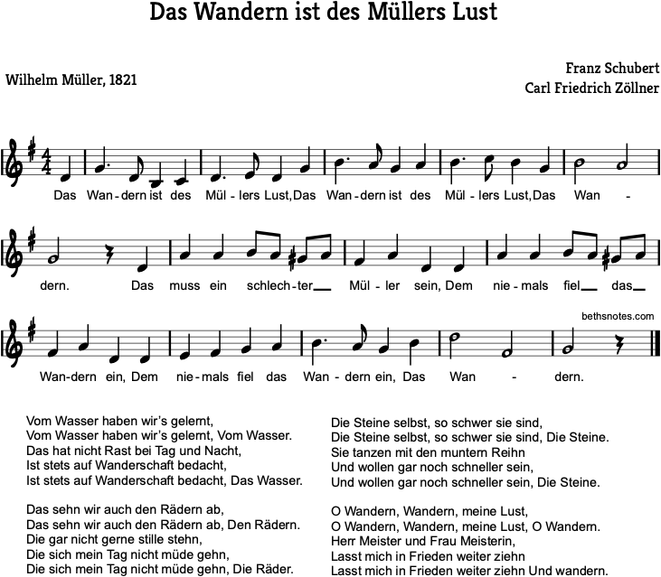 Das Wandern ist des Müllers Lust - Beth's Notes 1